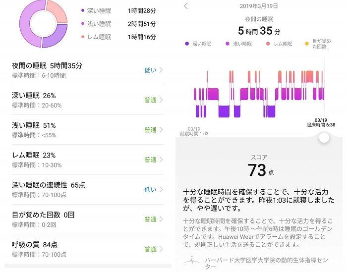 Huawei Watch GTの睡眠トラッキング