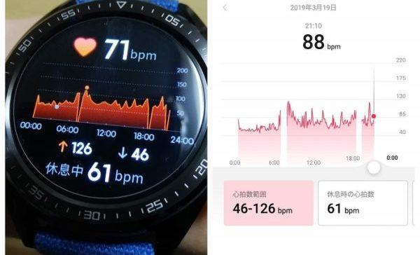 Huawei Watch GTの心拍計