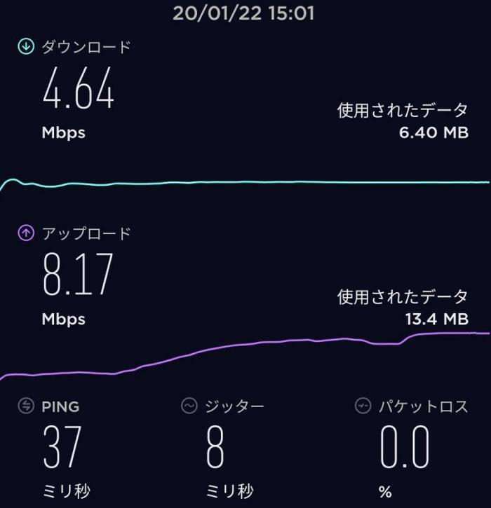 【通信速度】楽天山